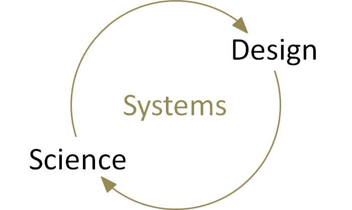 Systems Design Science